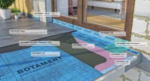 Hydroizolacja balkonu zapomocą maty uszczelniającej BOTAMENT® AE