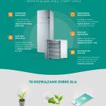 Vaillant infografika