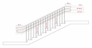 montaż balustrady